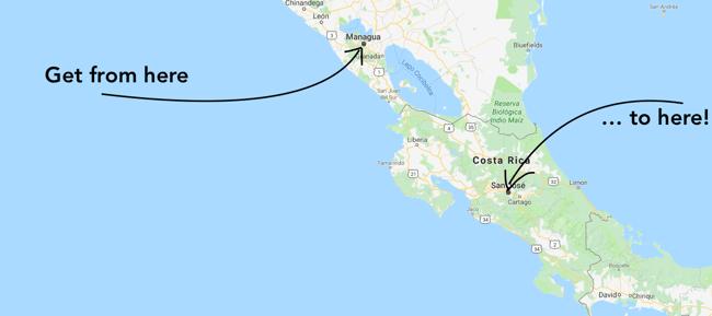 ILP Central America